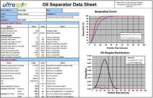 Oil separation performance curve