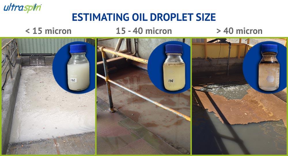 Estimating Oil Droplet Size